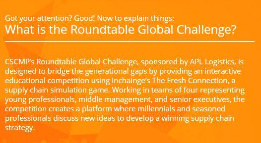 Benelux Roundtable Challenge